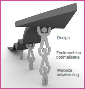 Website Ontwikkeling Zoekmachine Design