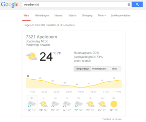 knowledgegraph weer